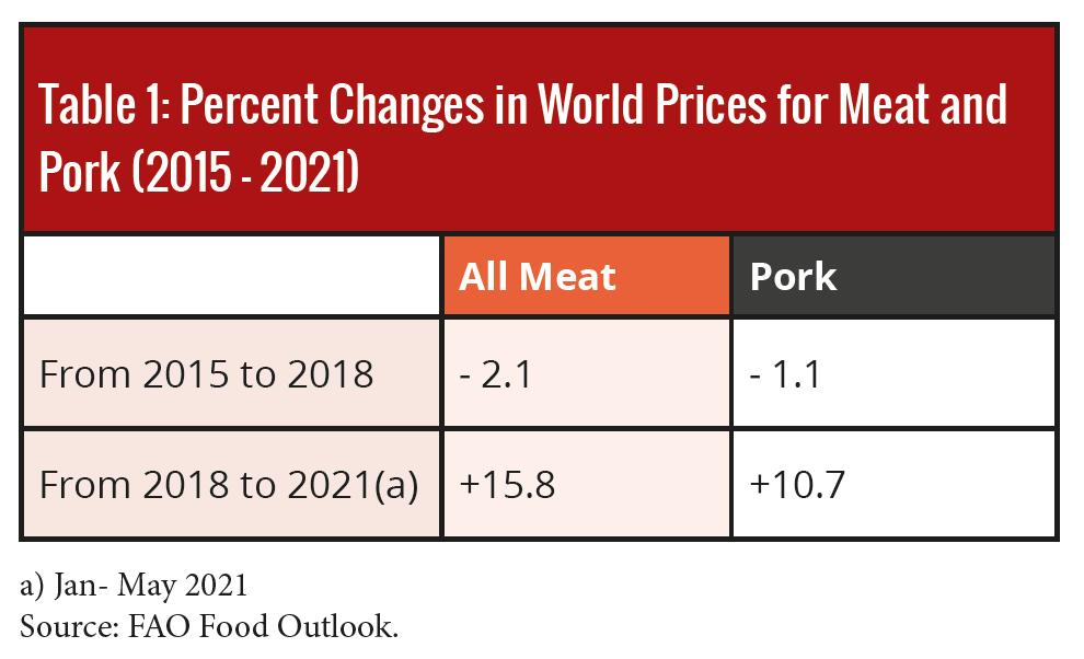 mm-july-2021-pigmeat-table-1